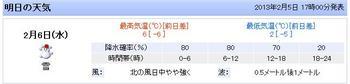 chiba_tenki_0206.jpg