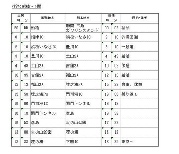 shimonoseki_ouro.jpg